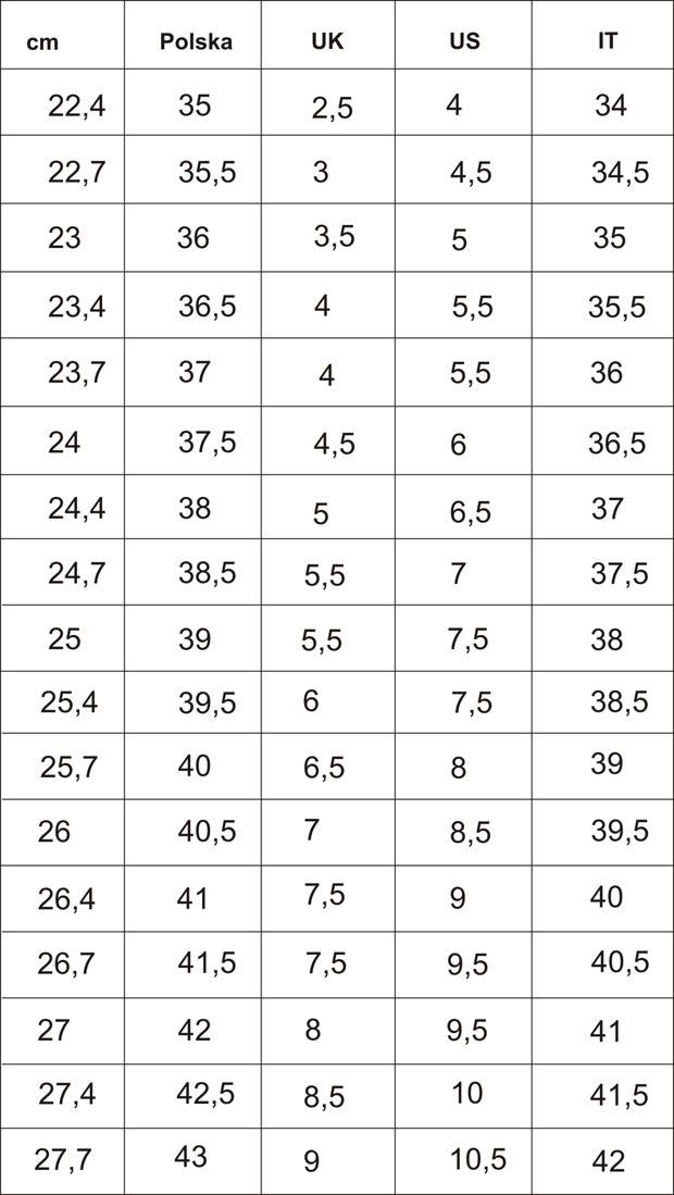 Buty tabela rozmiarów